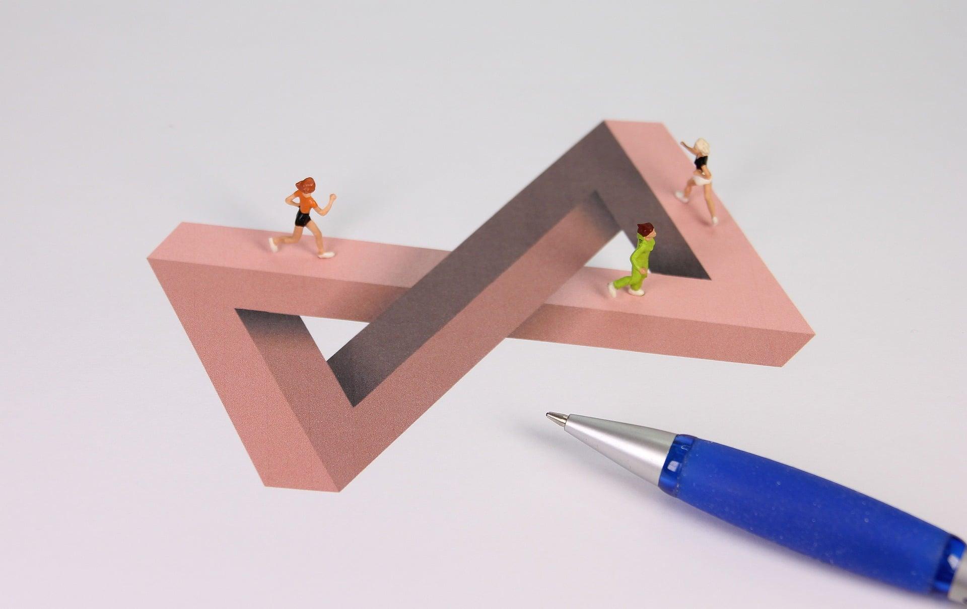 敏捷式學習設計「雙環模型系統」|太毅電子報