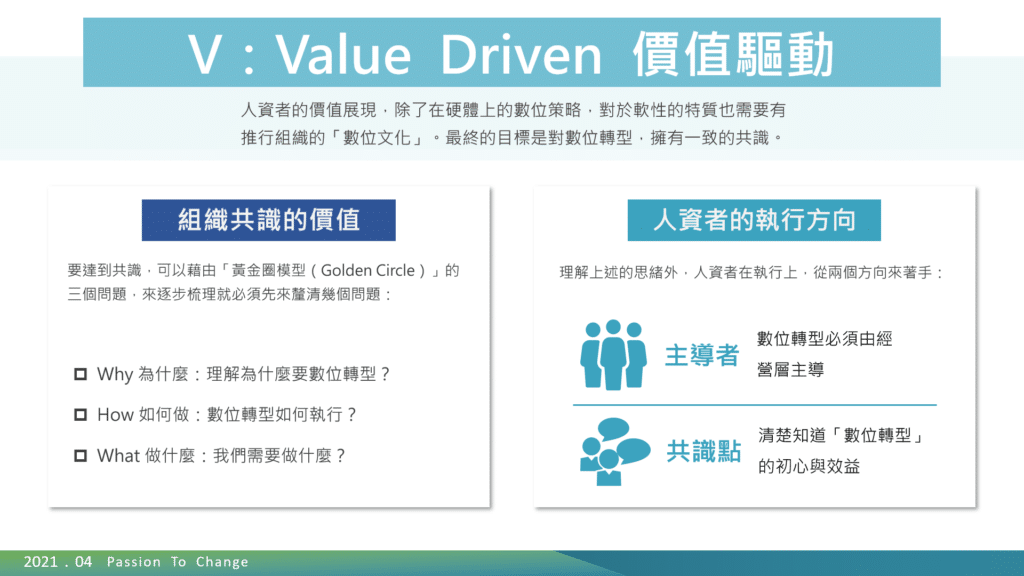 Value Driven 價值驅動 對數位轉型的一致共識