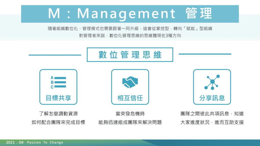 Management 管理 數位管理思維、數位人才梯隊
