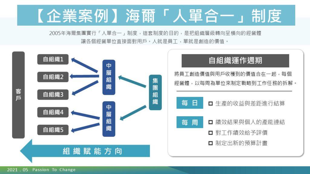 全面探討敏捷組織,形塑數位轉型下的組織型態